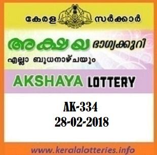 AKSHAYA (AK-334) LOTTERY RESULT
