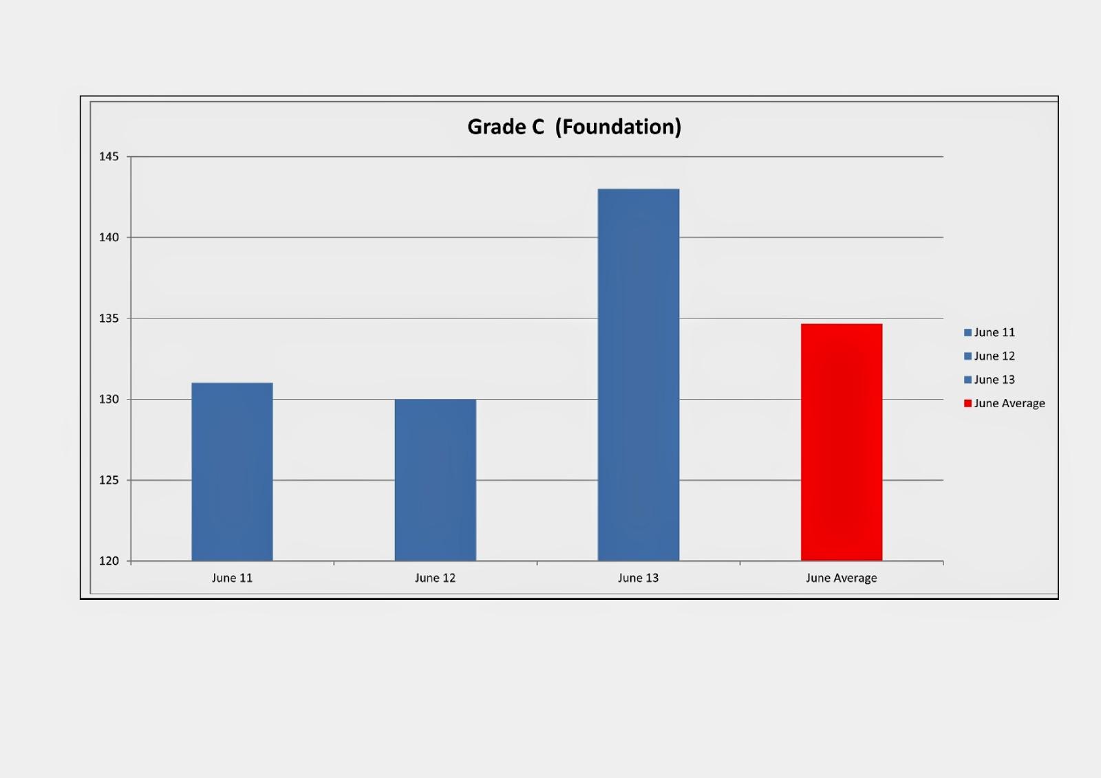 Gcse Maths Edexcel Grade Boundaries