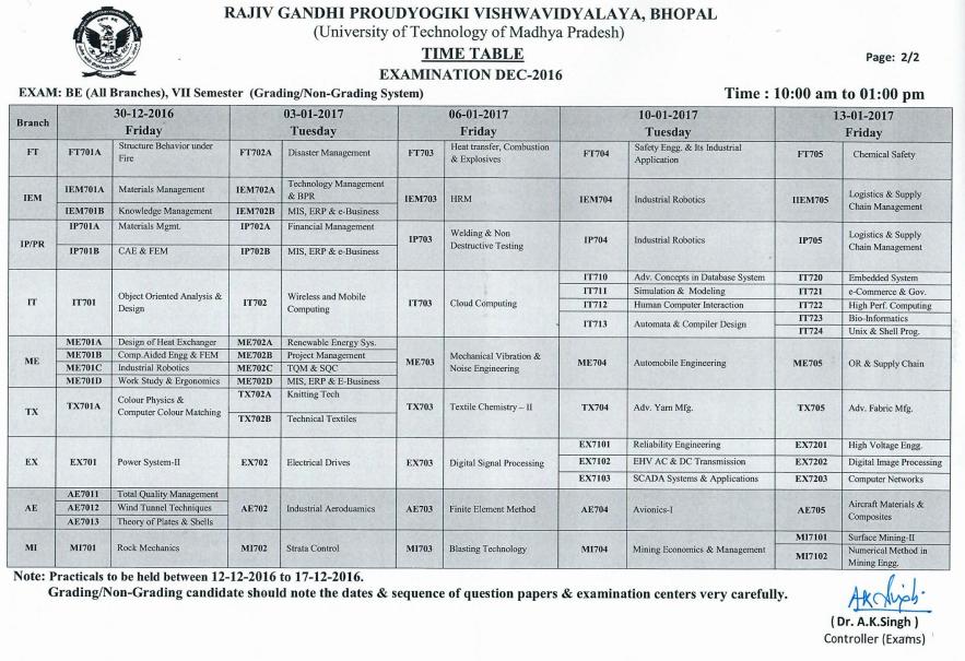 Rajiv gandhi proudyogiki vishwavidyalaya rgpv b e 7th for Rgpv timetable 7th sem 2015