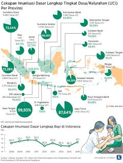 Lima Hal Penting Dari Acara Temu Blogger Kesehatan & Dinkes Kota Semarang.