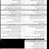 الان وظائف وزاره التربيه والتعليم التخصصات المطلوبة فئ كل محافظة قدم الان 6/12