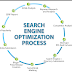 (SEO Tips) Search Engine Optimization Campaign - Quick & Dirty