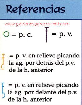 puntos usados referencias