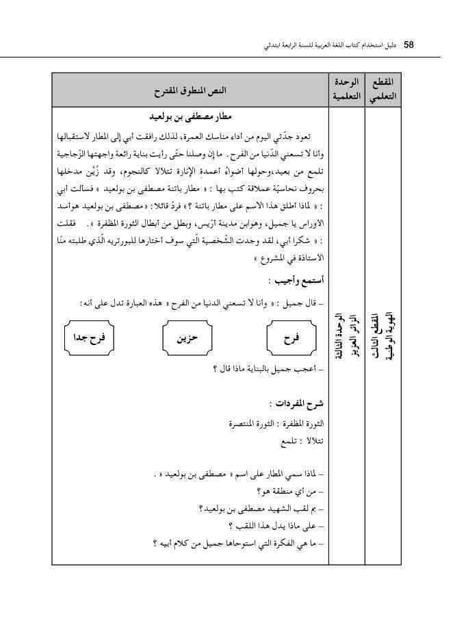نص مطار مصطفى بن بولعيد السنة الرابعة ابتدائي الجيل الثاني - فهم المنطوق