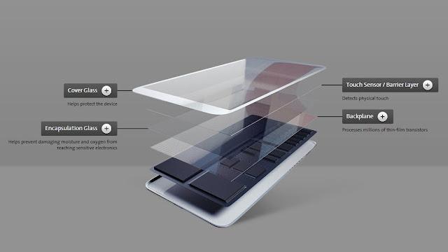 Yuk, Kenali Jenis-jenis Pelindung Layar yang Digunakan Pada Smartphone