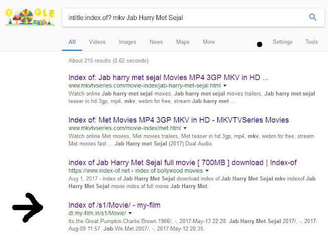 Govt jobs Google : Download Movie -Direct Download Link Of Any Movie