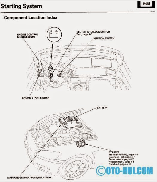 Honda S2000 2005 Wiring Diagram Honda 2005 Air Cleaner