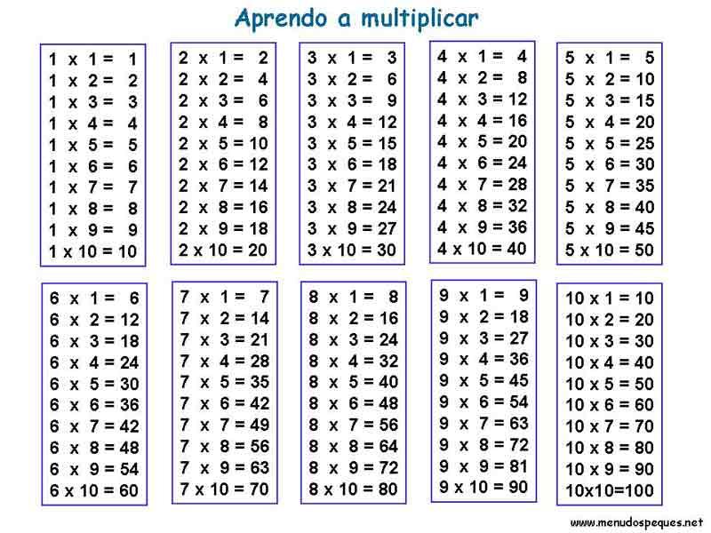 Los Vallucos Repasamos Las Tablas De Multiplicar