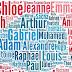 Quel est votre prénom préféré ?