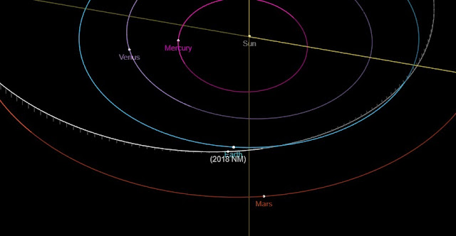 house sized asteroid to whiz by earth on july 17