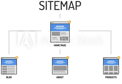 Blogger sitemap कैसे submit करें ? Google search Console  मे step by step