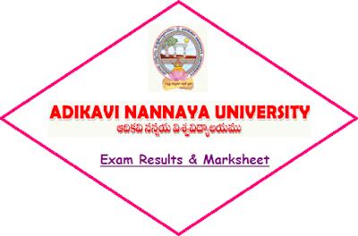 AKNU Results 2019