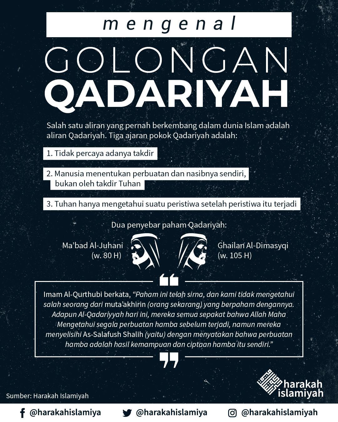 Qadariyyah Dan Jabariyyah Aliran Ilmu Kalam Maktabah Mahasiswa