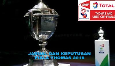 Jadual dan Keputusan Piala Thomas 2018 Malaysia