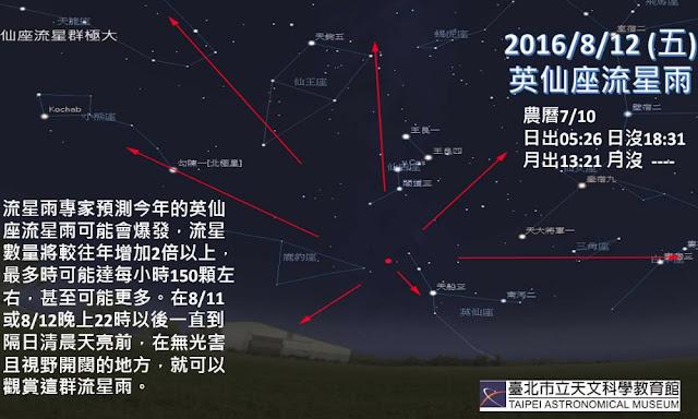五互詐騙天文科學