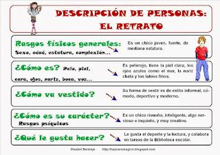 http://www.slideshare.net/IsabelBermejo/descripcin-de-personas-27542828