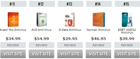 اكتشف اقوى برنامج حماية 2016، طريقة اكتشاف احسن وافضل برنامج حماية من الفيروسات الضاره عام 2016، اعرف اقوى برنامج حماية هاذا العام 2016,