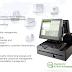 Giải pháp quản lý Franchise tập trung - WEB POS - ATPOS