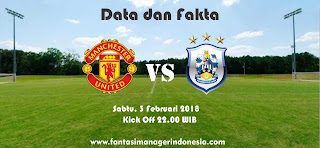Data dan Fakta Fantasy Premier League GW 26 Manchester United vs Huddersfield Fantasi Manager Indonesia