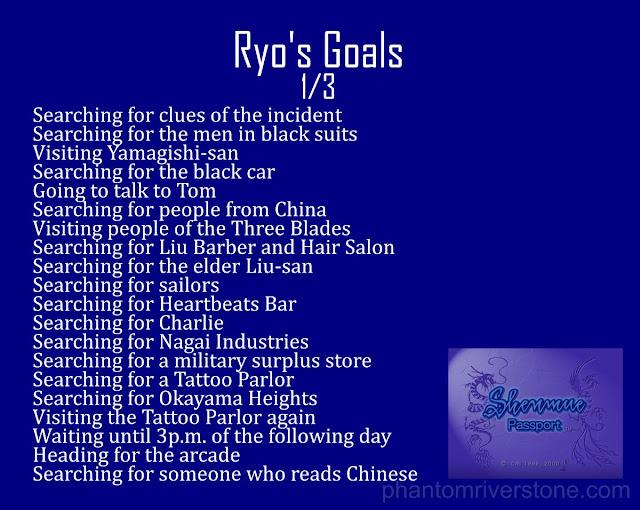 Ryo's Goals: 1/3