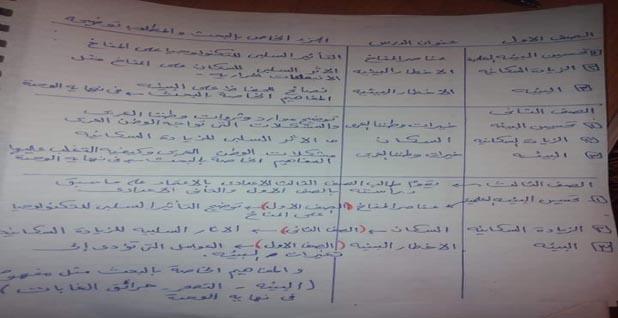 بالخط اليد شرح بالاسترشاد الجزء الخاص بمادة الدراسات الاجتماعية المطالب بها الأبحاث للمرحلة الاعدادية
