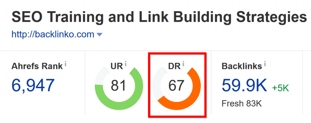 DomainRating