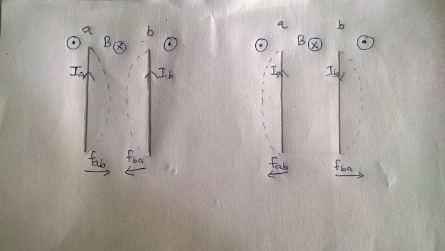Parallel Conductors Carrying Current explained by Relativity