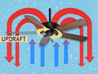 Winter Ceiling Fan Direction