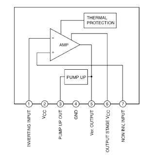 Diagram blok IC LA78040