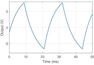 Kassutronics: ASR Envelope