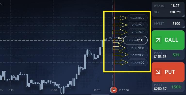 cara trading iq opcijos tanpa nuostolis pro fx prekybos sistema