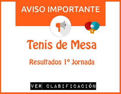 TENIS DE MESA: Disponible Clasificación 1º Jornada temp 2018-2019