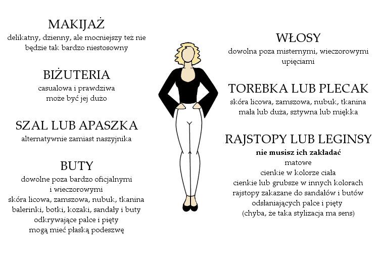 Agnieszka Sajdak Nowicka strój styl casual co założyć dodatki