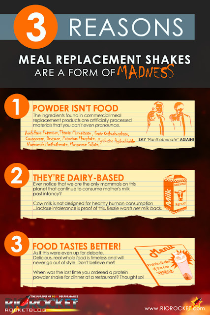 3 Facts That Prove Meal Replacement is Madness Infographic