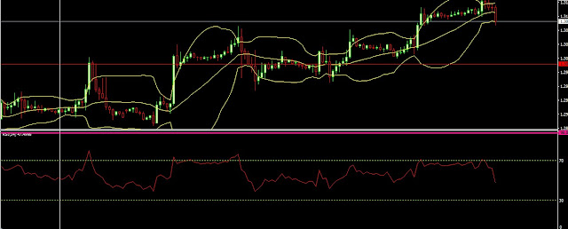 bollinger band and rsi strategy
