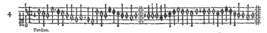 現代古楽倶楽部: オルケゾグラフ...