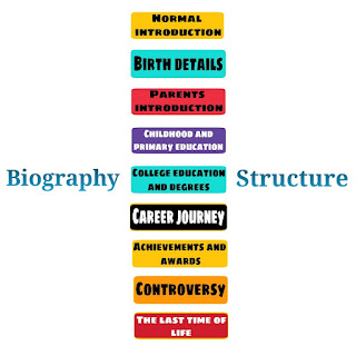 Biography structure