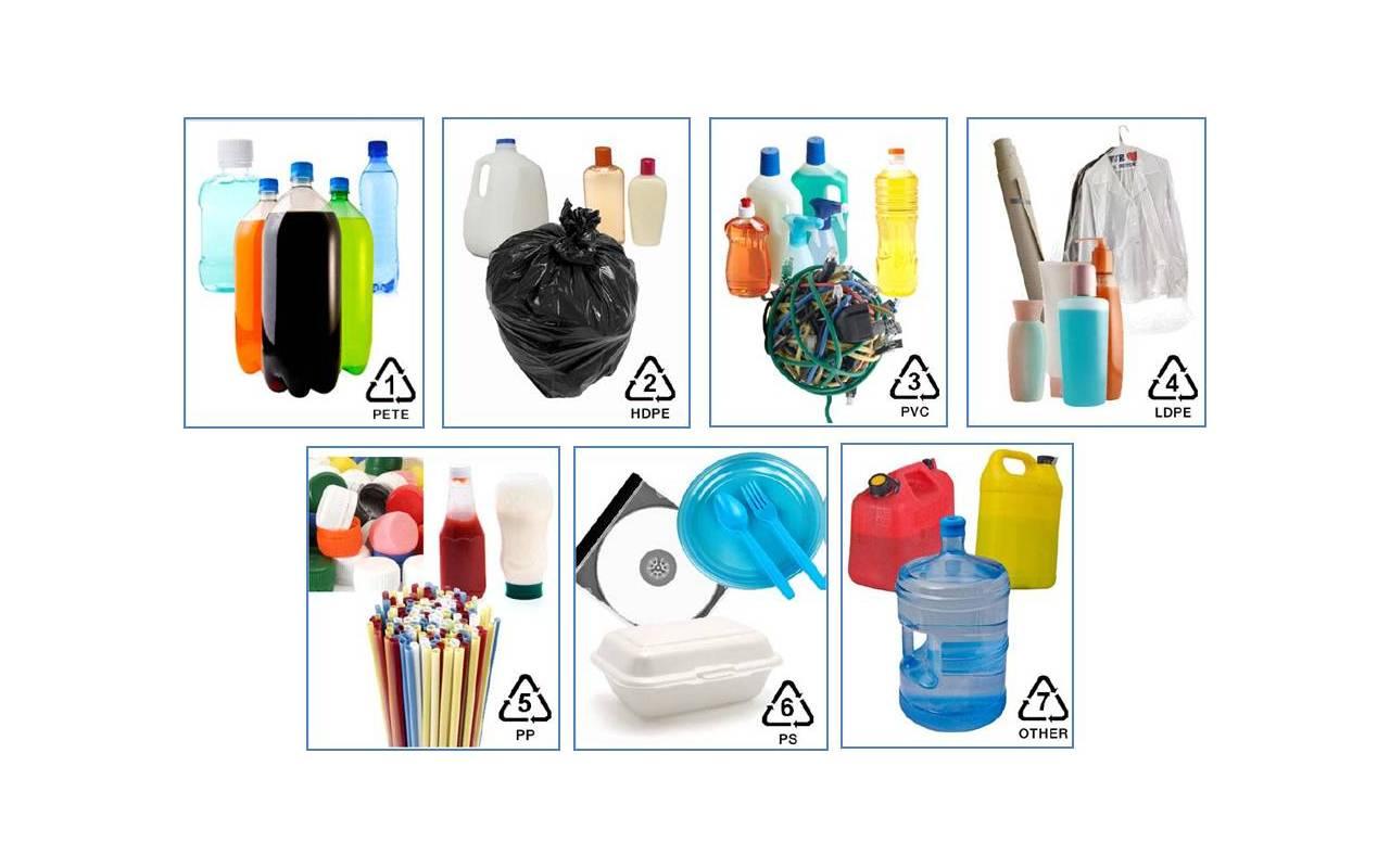 Kode Wadah Plastik yang Aman dan Berbahaya (mariana.my.id)