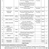 Kabirwala Public School Kabirwala District Khanewal Jobs