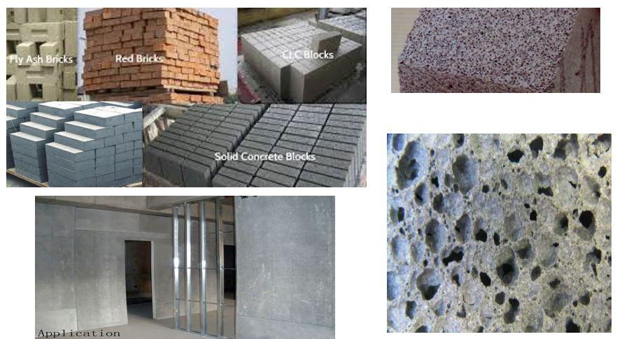 annayya chandrashekar@gmail com: AAC blocks and adhesive for