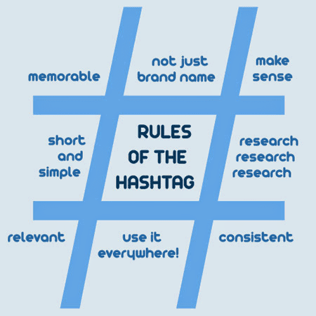 Rules for a good Hashtag URL