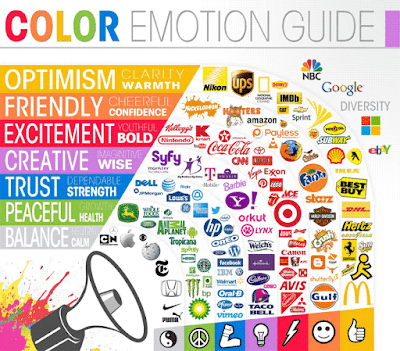 https://2.bp.blogspot.com/-2dEmo39tsqU/WuDhoZerdwI/AAAAAAAAA2E/Hy5lmT96O90rQ_Xk4QSeA_zZHNMimJ9yACEwYBhgL/s1600/color-and-emotions.png