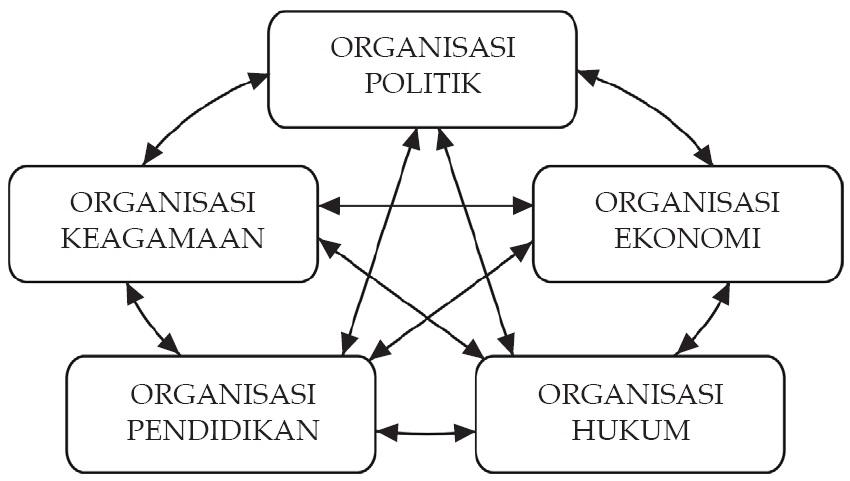 Code of hammurabi essay