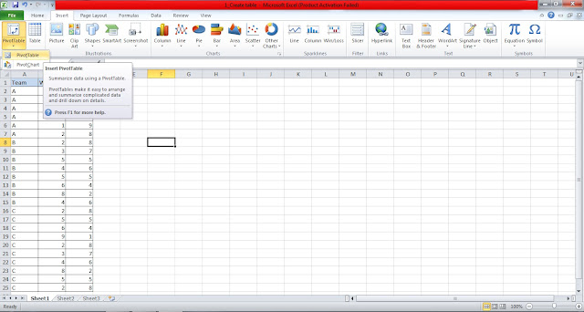 How to Use Pivot Table 2