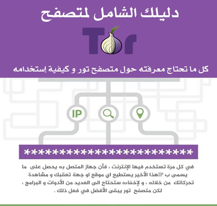 6caeda794e973 كل ما تحتاج معرفته حول متصفح تور (Tor) و كيفية الإشتغال به ( انفوجرافيك