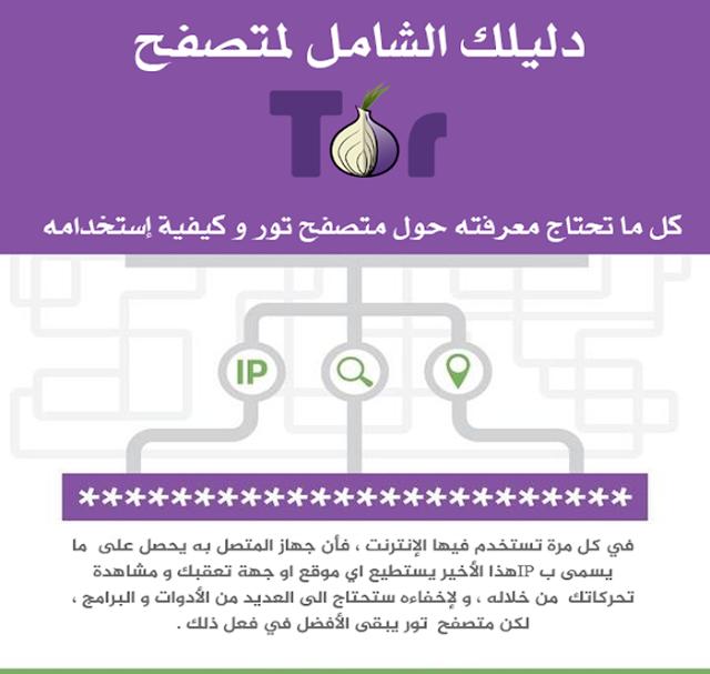 كل ما تحتاج معرفته حول متصفح تور (Tor) و كيفية الإشتغال به ( انفوجرافيك )