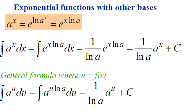 Integration ,derivatives involving the natural log function,solve example for integration and derivatives,
