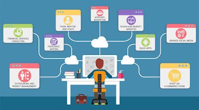 8 peluang bisnis jasa online terbaru yang menguntungkan