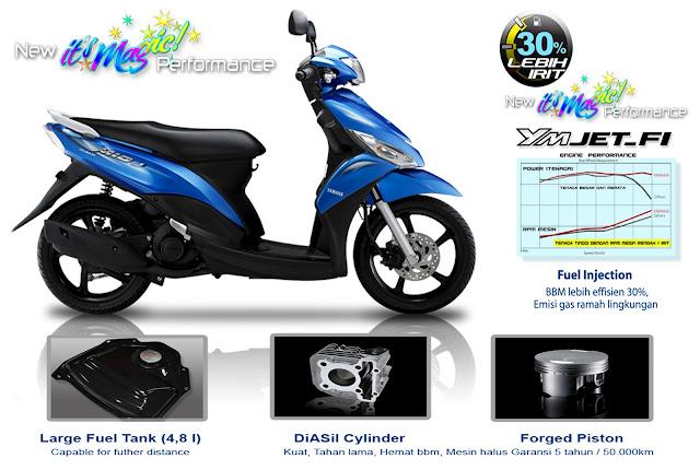 hhttp://www.yamaha-motor.co.id