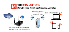 Cara Setting Wireless Repeater MikroTik